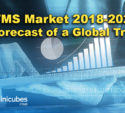 CTMS Market until 2023